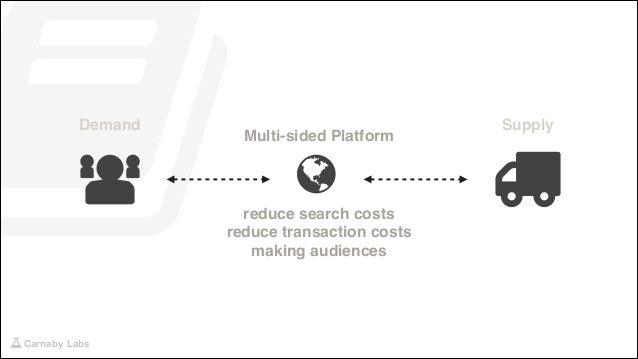 multisided platform Crunch media works joins coriant's multi-sided platform partner program new ecosystem partnership provides a new class of.