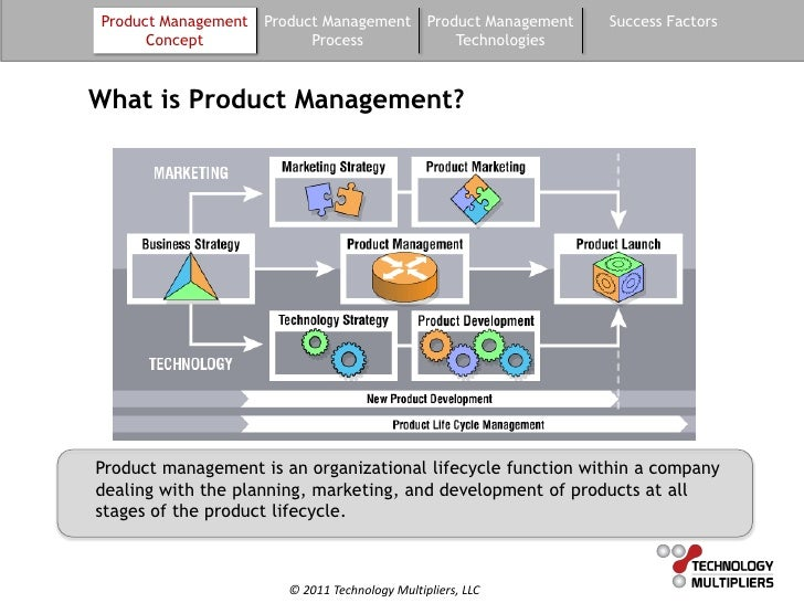 product management software University of washington offers a certificate program in software product management, with flexible evening and weekend classes to fit your schedule.