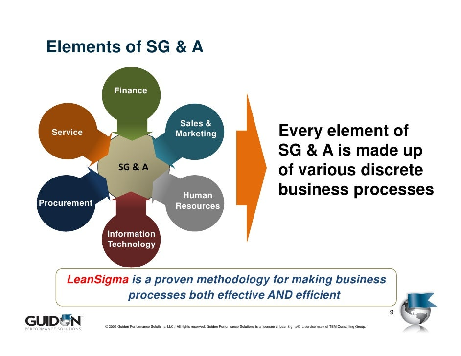 lean manufacturing cycle counting