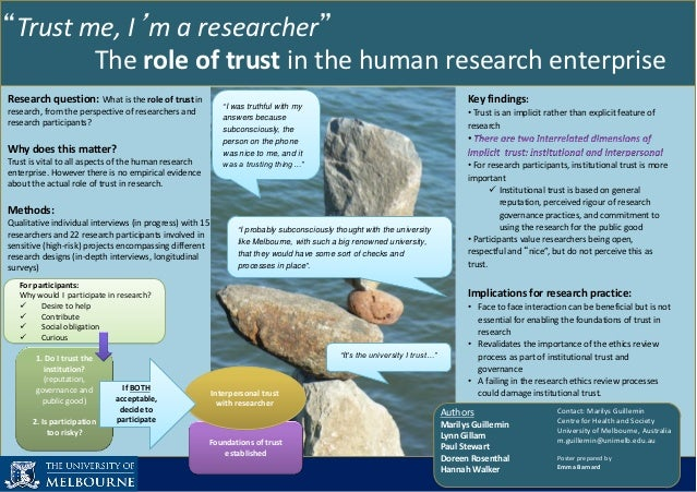 Trust me, I'm a researcher - The role of trust in the human research enterprise by Marilys Guillemir