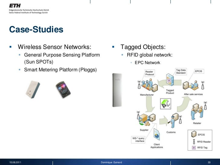 thesis on wireless sensor networks