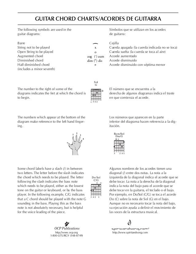 Guitar Chords C2 Choice Image Basic Guitar Chords Finger Placement