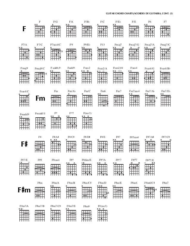Total Guitar Chords Chart Guitar Chord Charts/acordes de