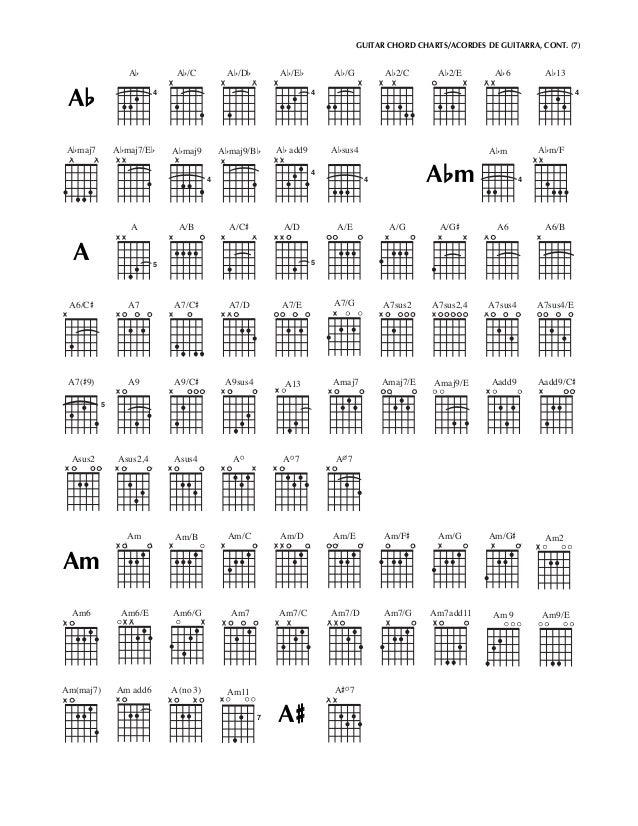 Semi-frets in fretboard diagrams should not be shown | MuseScore