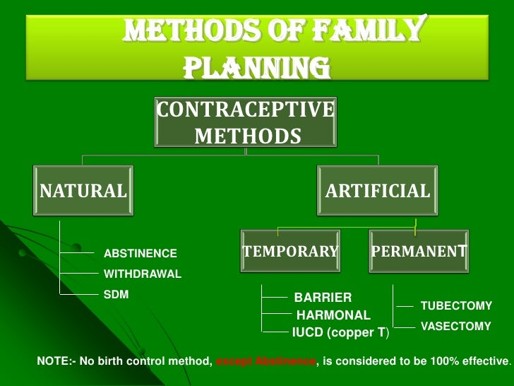 Ppt On Family Palnning