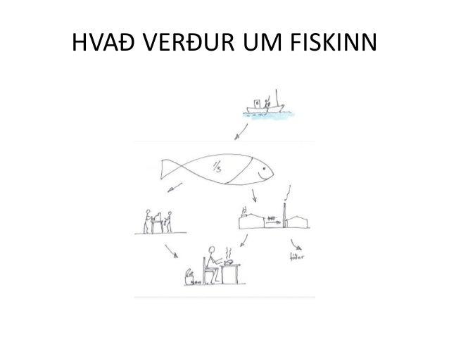 HVAÐ VERÐUR UM FISKINN