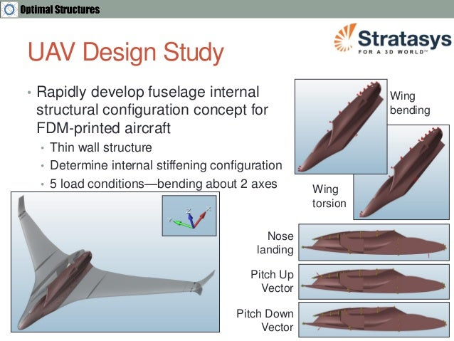 Fuselage Design Uav Uav Design Study • Rapidly