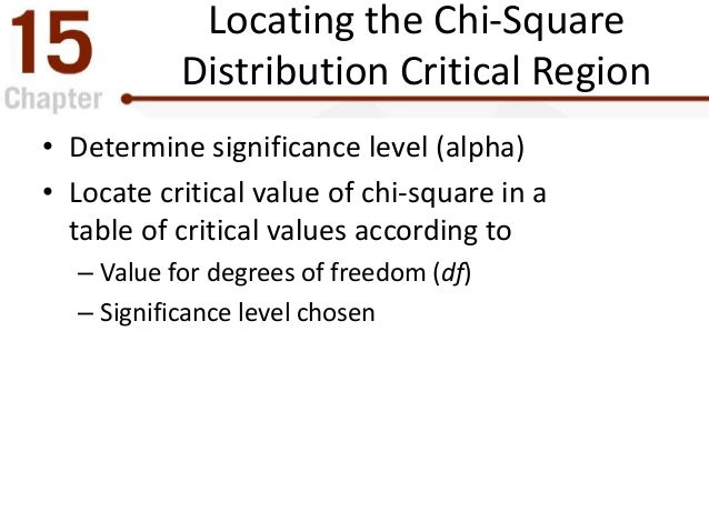 t Statistic Critical Value Table a Table of Critical Values