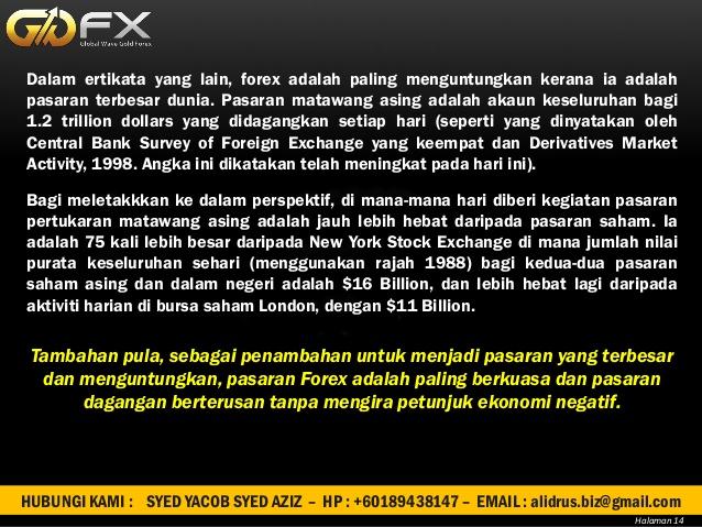 CFD - FXCM