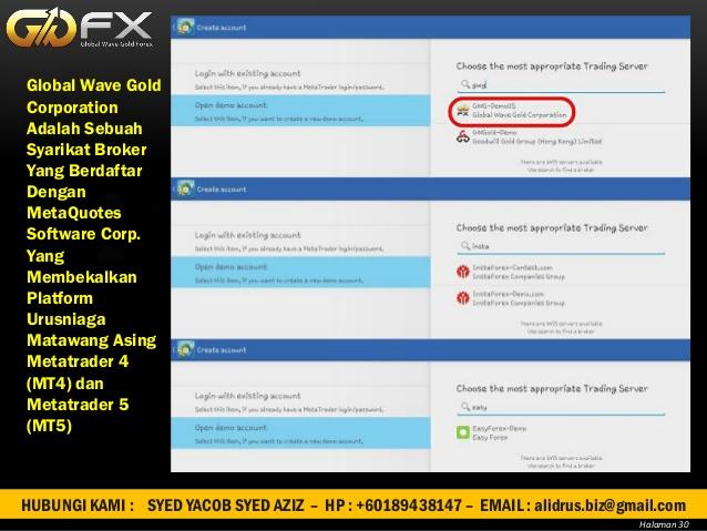 Waktu Forex Trading / RoboForex
