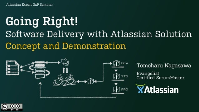 Going Right! Software Delivery with Atlassian Solution  Concept and Demonstration Tomoharu Nagasawa Evangelist Certified ...