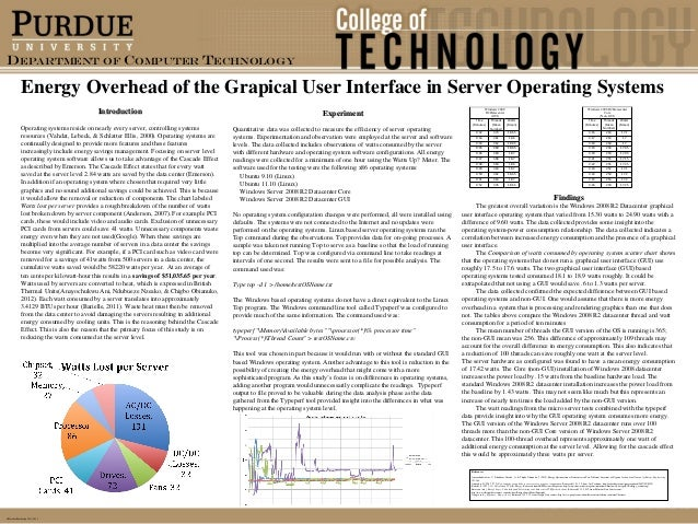 Department of Computer Technology  Energy Overhead of the Grapical User Interface in Server Operating Systems Introduction...