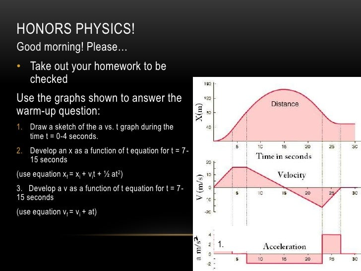 HONORS PHYSICS!Good morning! Please…• Take out your homework to be  checkedUse the graphs shown to answer thewarm-up quest...