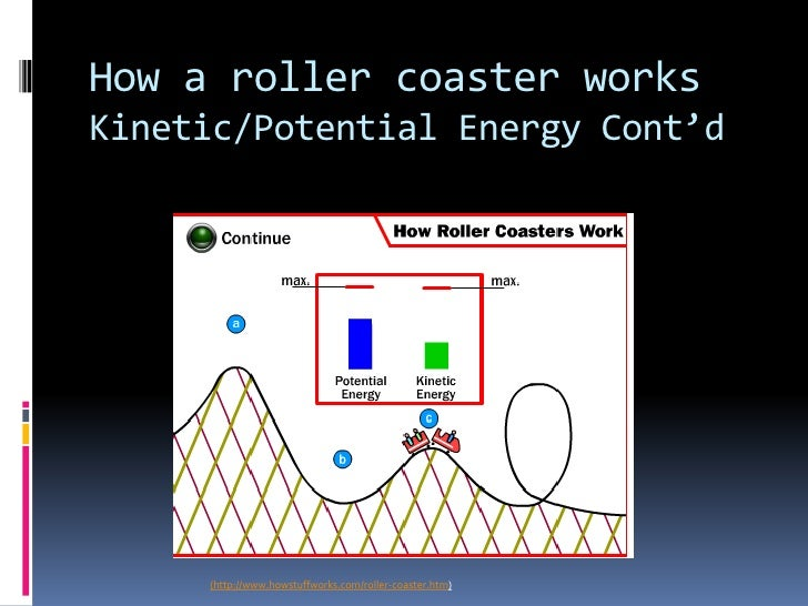 the physics of roller coasters Roller coaster (ap) physics physics students may find the information helpful as well many of the concepts can be applied to topics other than roller coasters.