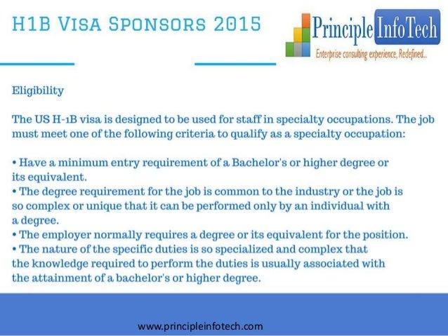 how to get h1b visa sponsorship