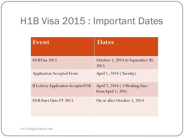 visa application 5-10 working days