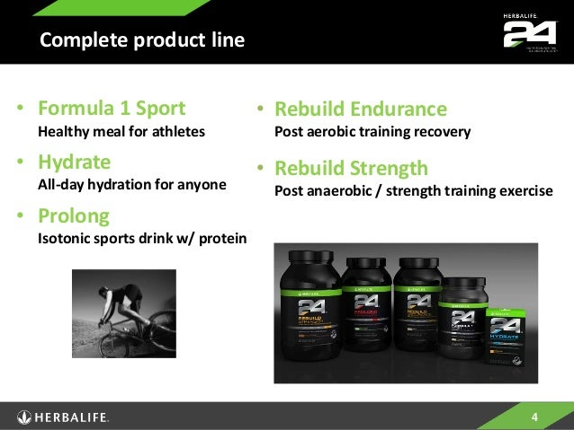 Training Tuesday: Herbalife Presentation