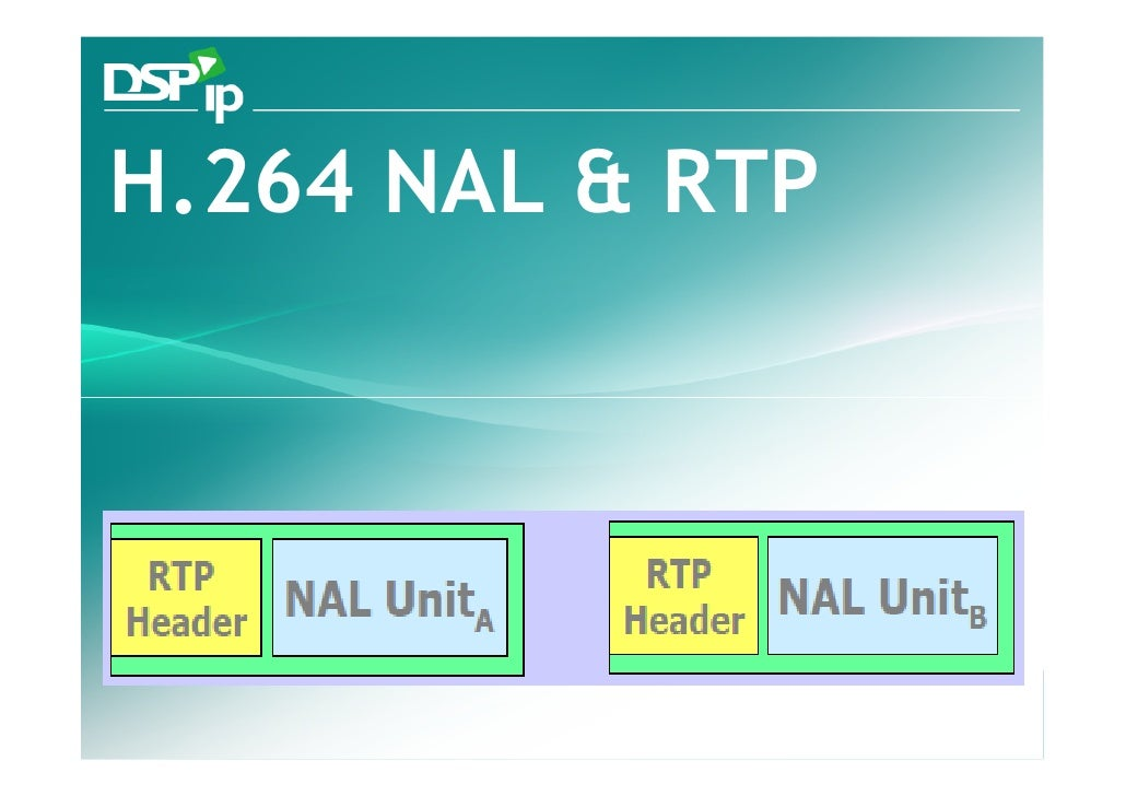 H.264 NAL & RTP        Fast Forward Your Development   www.dsp-ip.com
