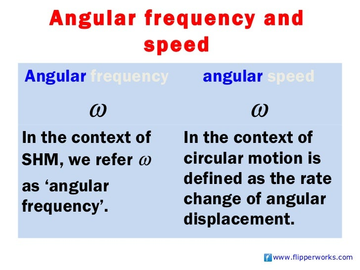 how to find angular frequency