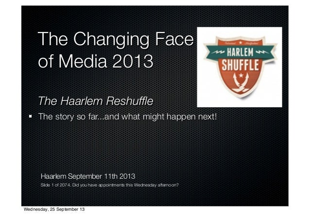 The Changing Face of Media 2013 The Haarlem Reshuffle The story so far...and what might happen next! Slide 1 of 2074. Did y...