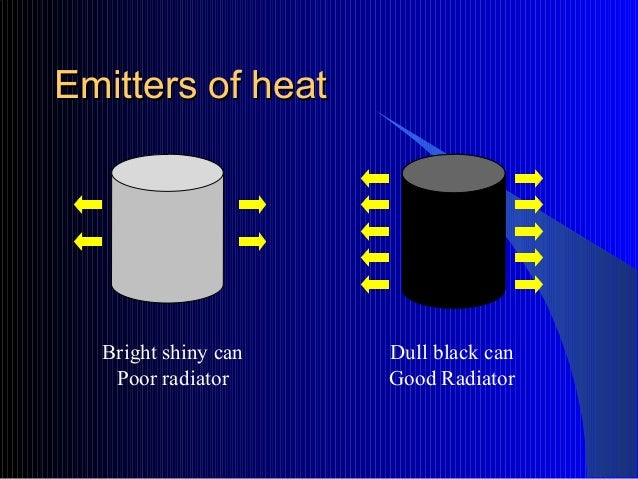 Does Shiny Metal Or Black Paint Absorb More Heat