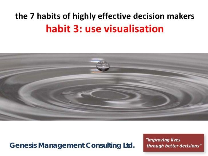 Habit 3 visualisation combats complexity