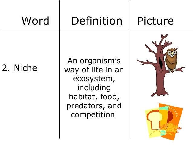 Habitat, niche, limiting factors