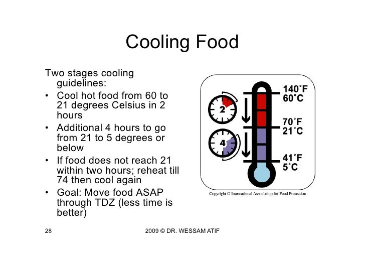 Cooling Food Properly : Haccp by dr wessam atif