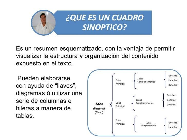 Hacer un cuadro sinoptico - Como enmarcar un cuadro ...