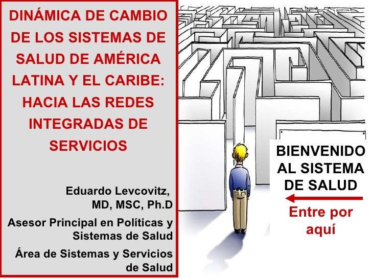 BIENVENIDO AL SISTEMA DE SALUD Entre por aquí DINÁMICA DE CAMBIO DE LOS SISTEMAS DE SALUD DE AMÉRICA LATINA Y EL CARIBE: H...