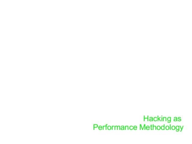 Hacking as Performance Methodology