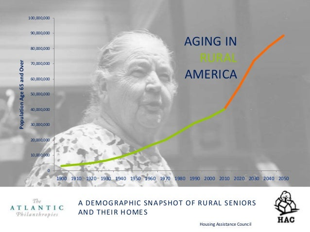 A DEMOGRAPHIC SNAPSHOT OF RURAL SENIORSAND THEIR HOMESHousing Assistance CouncilAGING INRURALAMERICA010,000,00020,000,0003...