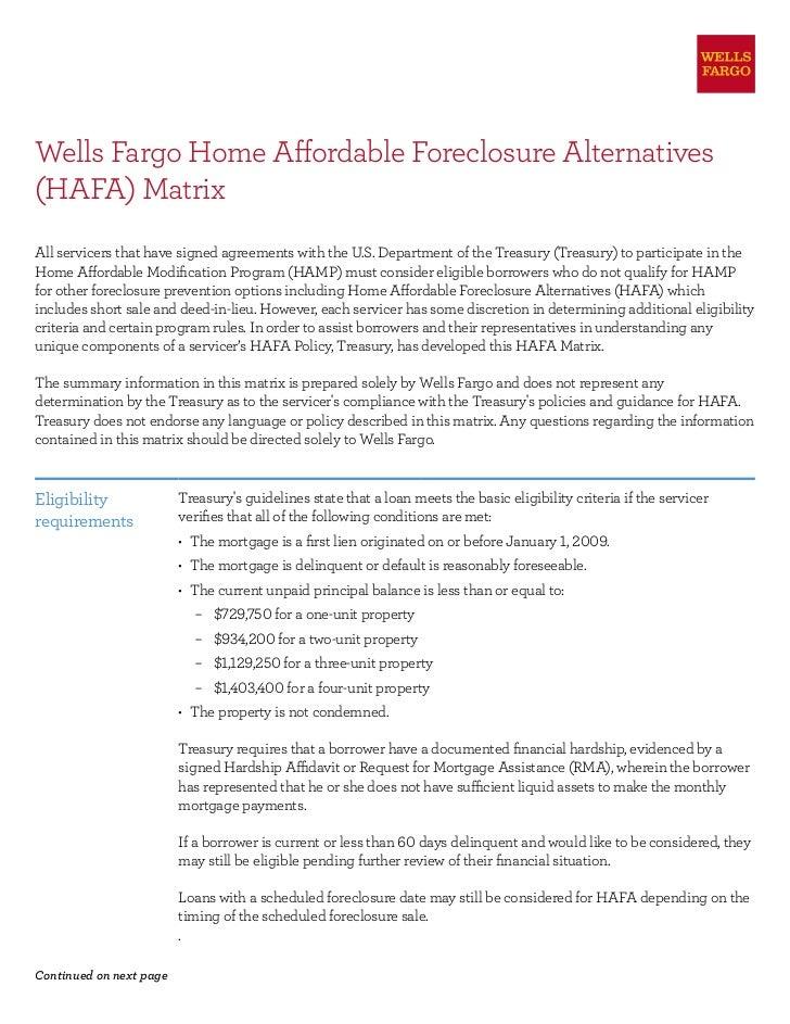 Wells Fargo HAFA Guidelines