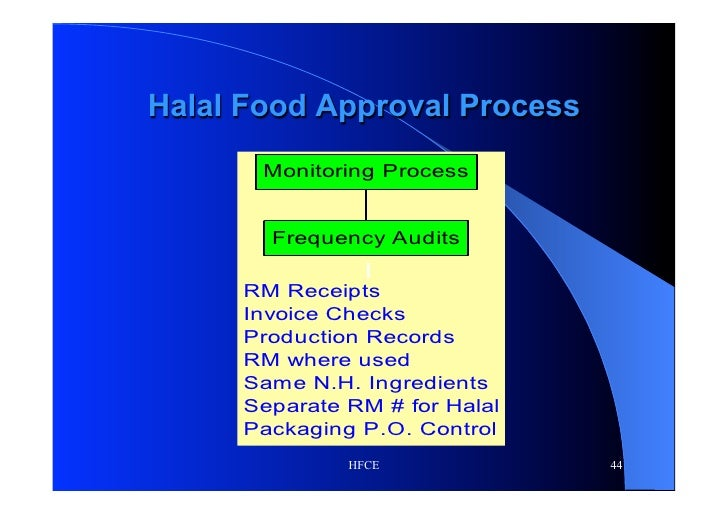 halal in food chemical industry Food ingredient numbers:  and are universally adopted by the food industry worldwide  halal if vegetable oil is used as a solvent in liquid.