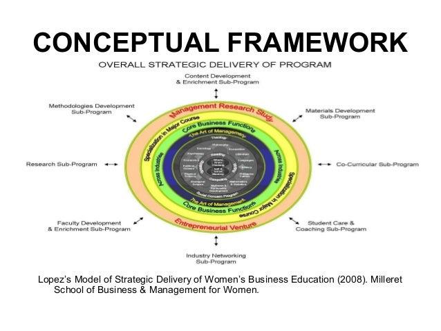 dissertation abstract international website