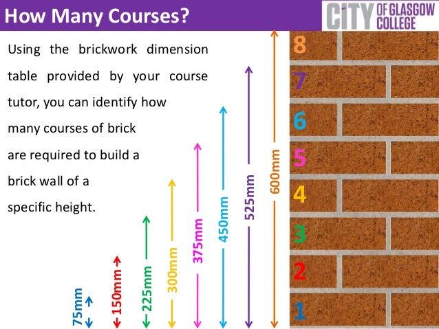 Half Brick Walling Calculations