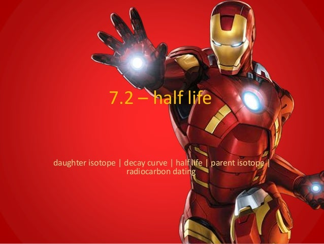 7.2 – half life daughter isotope | decay curve | half life | parent isotope | radiocarbon dating