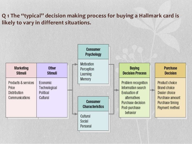 decision making case study