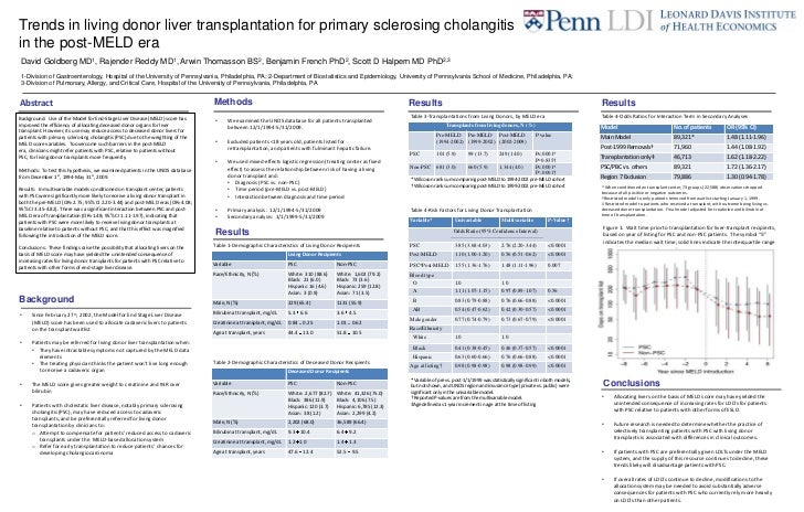 Trends in Living Donor Liver Transplantation for Primary Sclerosing Cholangitis in the Post Meld Era 4 20 11