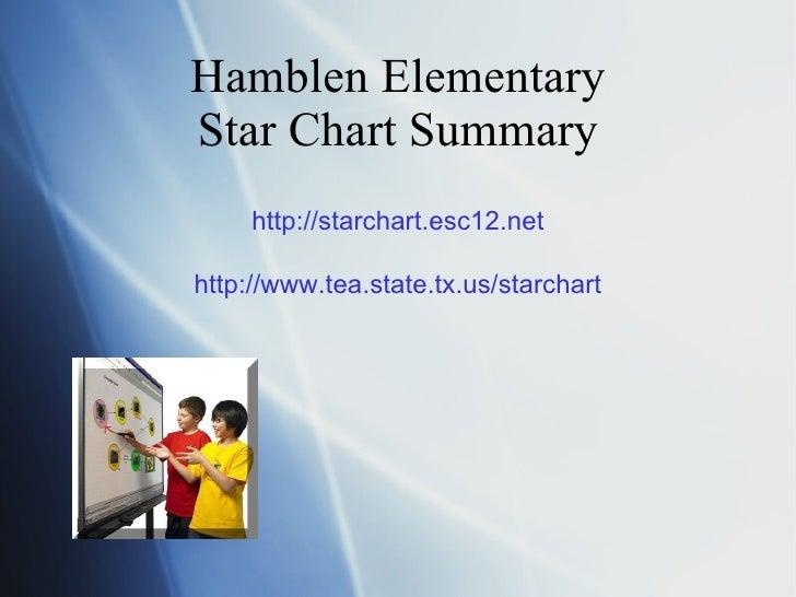Hamblen Elementary Star Chart Summary http://starchart.esc12.net http://www.tea.state.tx.us/starchart