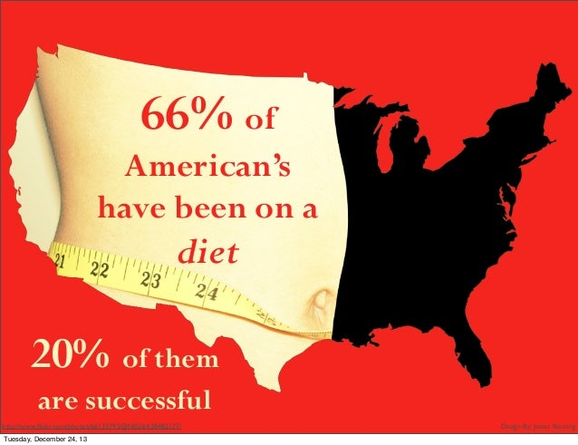 66% of American's have been on a  diet  20% of them are successful http://www.flickr.com/photos/66133795@N02/6438482177/ Tu...