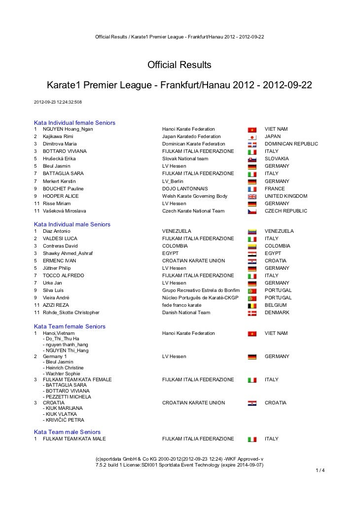 Official Results / Karate1 Premier League - Frankfurt/Hanau 2012 - 2012-09-22                                             ...