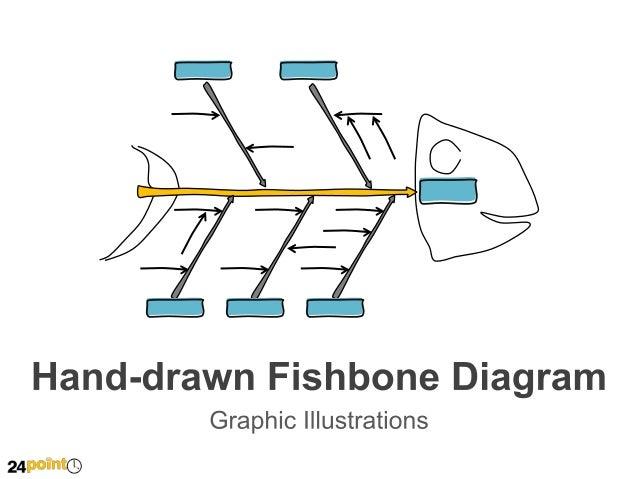 Fishbone Diagram - Line Sketch PowerPoint Slides