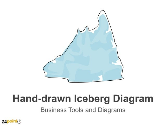 Hand-drawn Iceberg Diagram - Editable PowerPoint Graphics