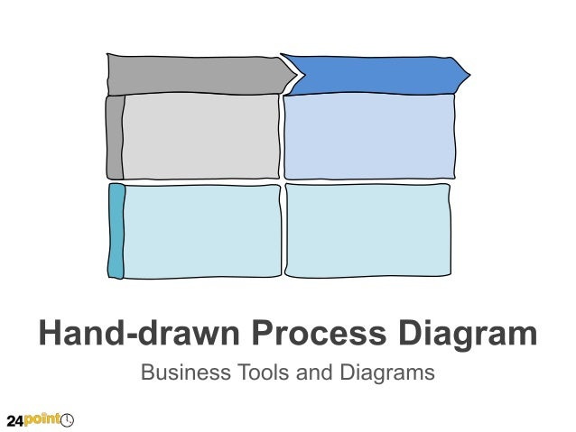 Hand-drawn Process Diagram  Text Text  Text Text   Insert your own text  Insert your own text  Insert your own text   ...