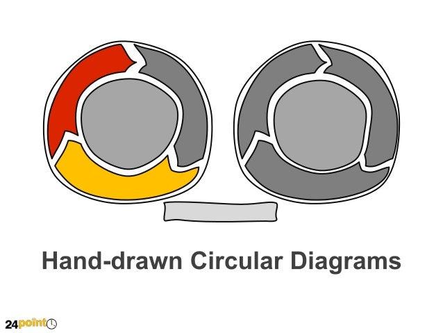 Hand-drawn Circular Diagrams  Insert text  Insert text