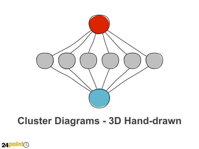 Hand-drawn Cluster Diagrams Insert text Insert text here Insert text here  Insert text Insert text  Insert text  Insert te...