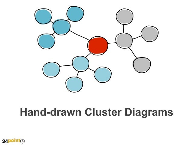 Custom-drawn Cluster Diagrams - PowerPoint Slides