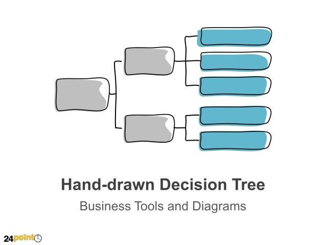 Hand-drawn Decision Tree Insert text  Insert text Insert text  Insert text Insert text  Insert text Insert text  Insert te...