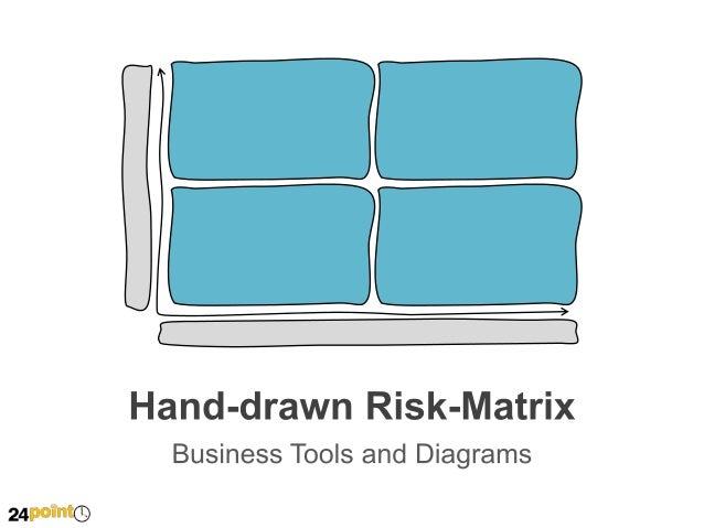 Hand-drawn Risk-Matrix Insert text  Critical Risk  Minor Risk  High Risk  Impact  Contingency Risk  Probability